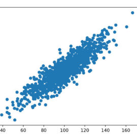 (Simple Explanation) Correlation vs Causation: What's the Difference?