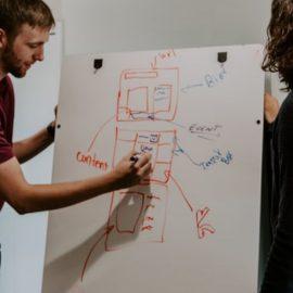 Organizational Strategic Planning: Think Analytically